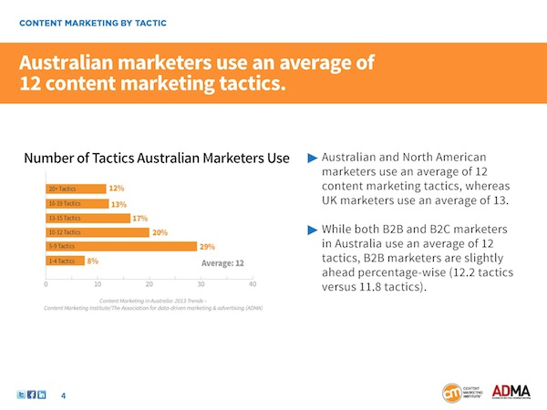 AUS_Research_2013_CMI_Content_Tactics