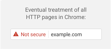 Not secure all pages